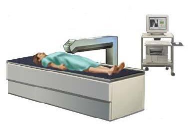 bonescanner